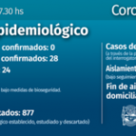 Coronavirus: en Misiones no se detectaron casos positivos este domingo