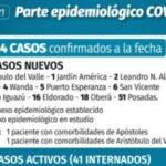 Coronavirus: en Misiones se informaron dos fallecidos en 24 horas y 115 casos nuevos
